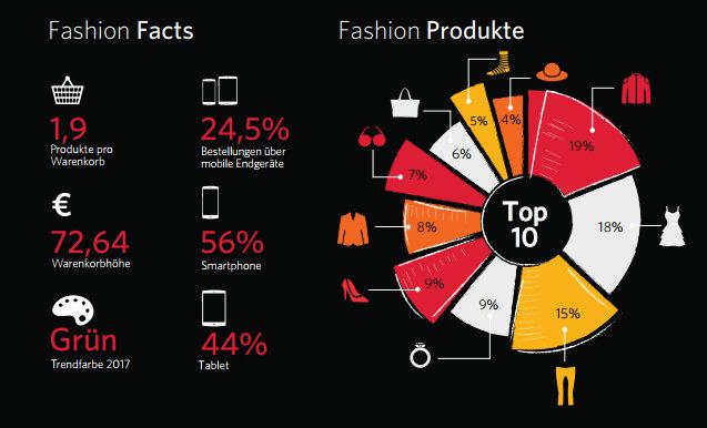 unterwegs-in-berli-Awin-fashionday-fashionbarometer-fashion-facts-das-leben-ist-schoen