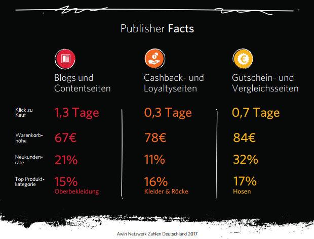 unterwegs-in-berli-Awin-fashionday-fashionbarometer-publisher-facts-das-leben-ist-schoen